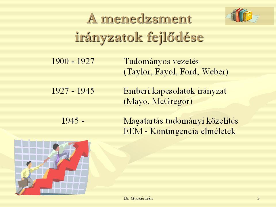 Dr. Gyökér Irén2 A menedzsment irányzatok fejlődése