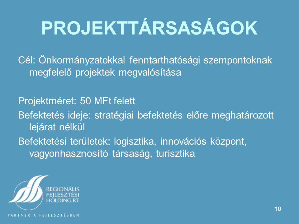 10 PROJEKTTÁRSASÁGOK Cél: Önkormányzatokkal fenntarthatósági szempontoknak megfelelő projektek megvalósítása Projektméret: 50 MFt felett Befektetés ideje: stratégiai befektetés előre meghatározott lejárat nélkül Befektetési területek: logisztika, innovációs központ, vagyonhasznosító társaság, turisztika
