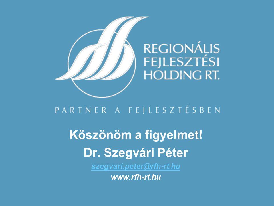 Köszönöm a figyelmet! Dr. Szegvári Péter szegvari.peter@rfh-rt.hu www.rfh-rt.hu