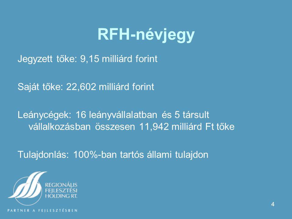 4 RFH-névjegy Jegyzett tőke: 9,15 milliárd forint Saját tőke: 22,602 milliárd forint Leánycégek: 16 leányvállalatban és 5 társult vállalkozásban összesen 11,942 milliárd Ft tőke Tulajdonlás: 100%-ban tartós állami tulajdon