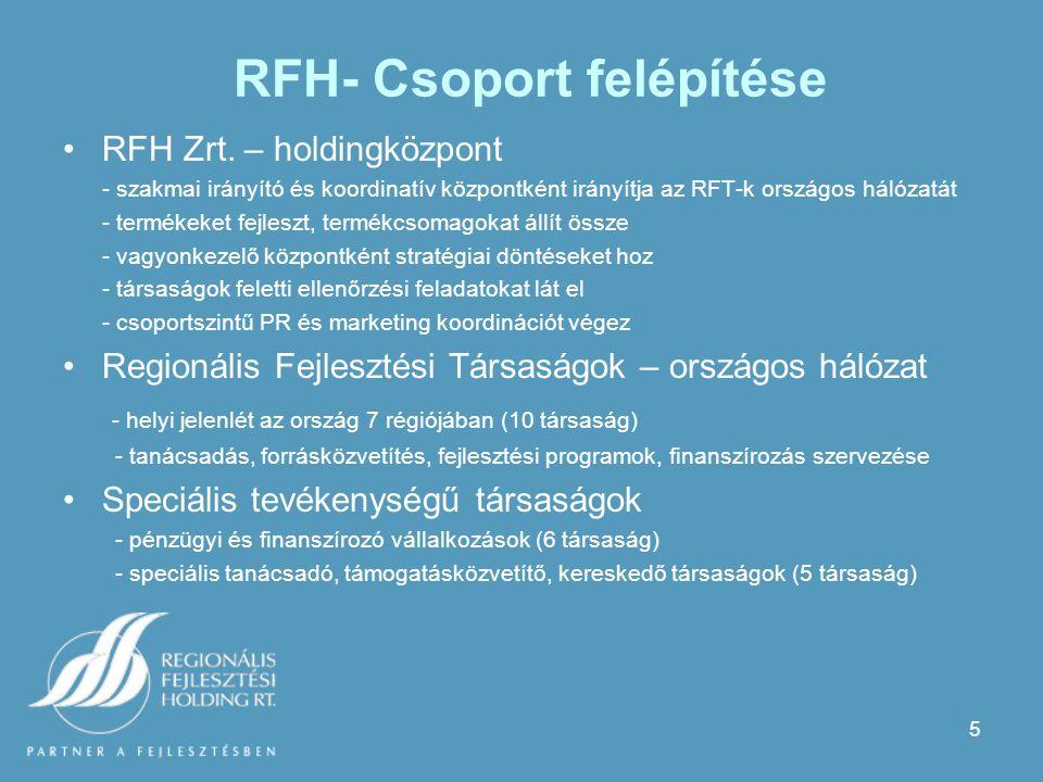 5 RFH- Csoport felépítése RFH Zrt.