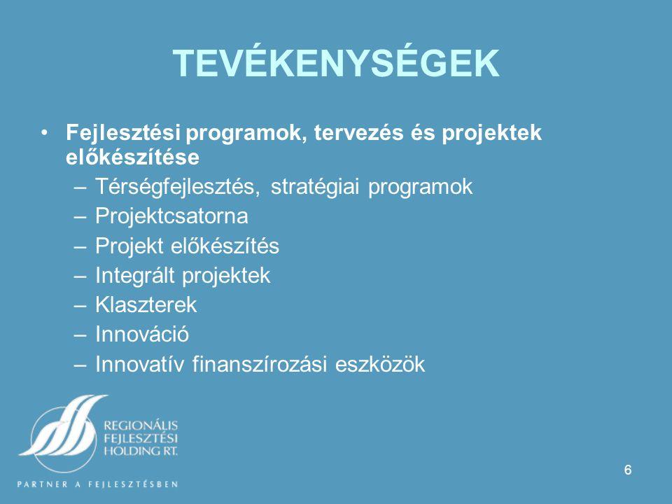 6 TEVÉKENYSÉGEK Fejlesztési programok, tervezés és projektek előkészítése –Térségfejlesztés, stratégiai programok –Projektcsatorna –Projekt előkészítés –Integrált projektek –Klaszterek –Innováció –Innovatív finanszírozási eszközök