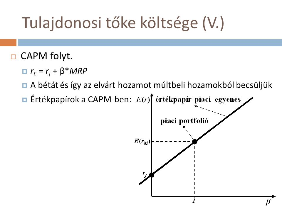 Tulajdonosi tőke költsége (V.)  CAPM folyt.  r E = r f + β*MRP  A bétát és így az elvárt hozamot múltbeli hozamokból becsüljük  Értékpapírok a CAP