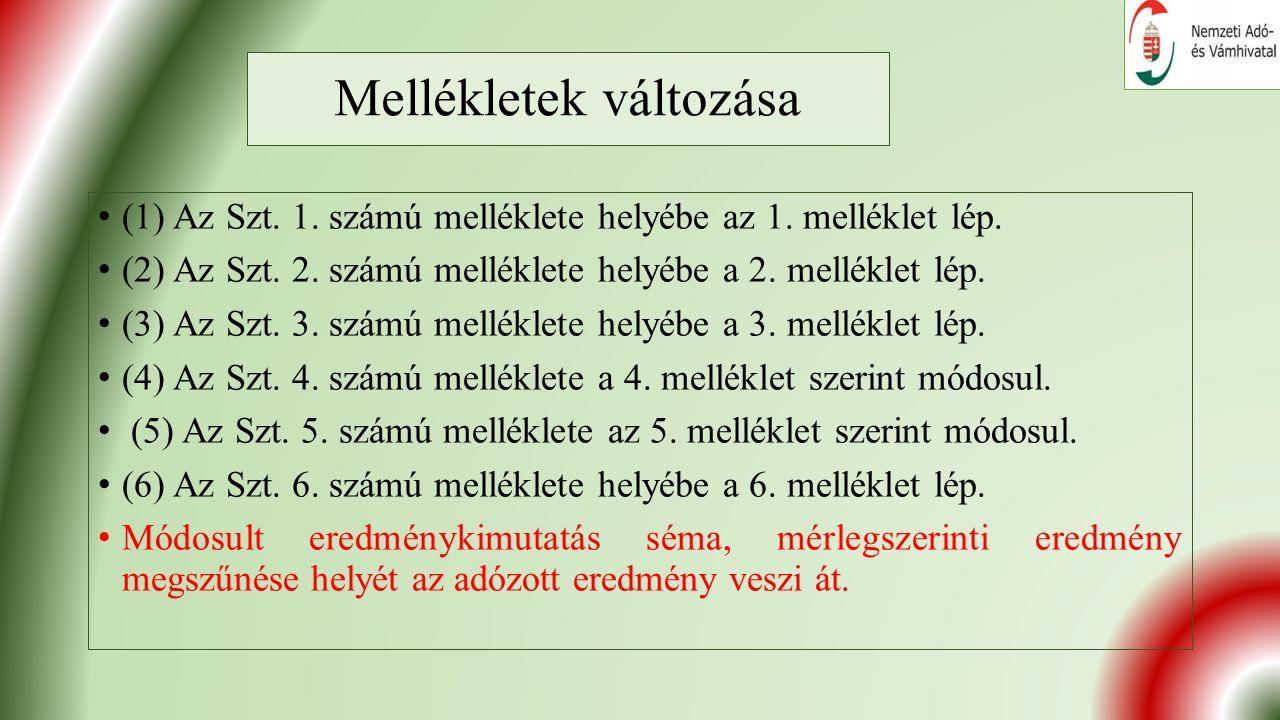 Mellékletek változása (1) Az Szt. 1. számú melléklete helyébe az 1.