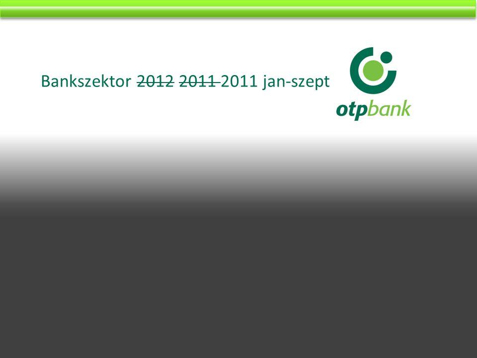 Bankszektor 2012 2011 2011 jan-szept