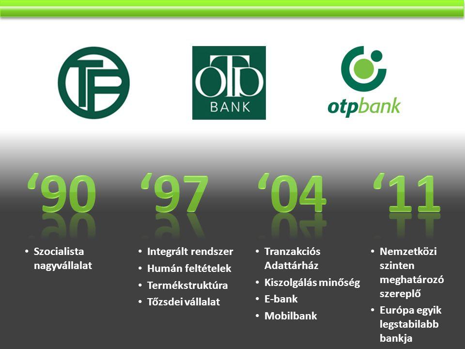 Szocialista nagyvállalat Integrált rendszer Humán feltételek Termékstruktúra Tőzsdei vállalat Tranzakciós Adattárház Kiszolgálás minőség E-bank Mobilb