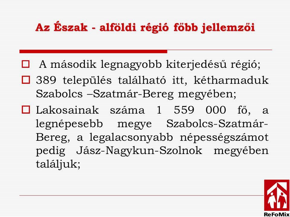 Az Észak - alföldi régió főbb jellemzői  A második legnagyobb kiterjedésű régió;  389 település található itt, kétharmaduk Szabolcs –Szatmár-Bereg megyében;  Lakosainak száma 1 559 000 fő, a legnépesebb megye Szabolcs-Szatmár- Bereg, a legalacsonyabb népességszámot pedig Jász-Nagykun-Szolnok megyében találjuk;