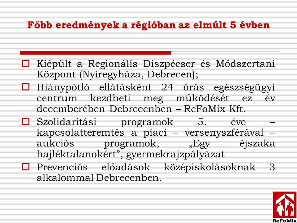  Kiépült a Regionális Diszpécser és Módszertani Központ (Nyíregyháza, Debrecen);  Hiánypótló ellátásként 24 órás egészségügyi centrum kezdheti meg működését ez év decemberében Debrecenben – ReFoMix Kft.