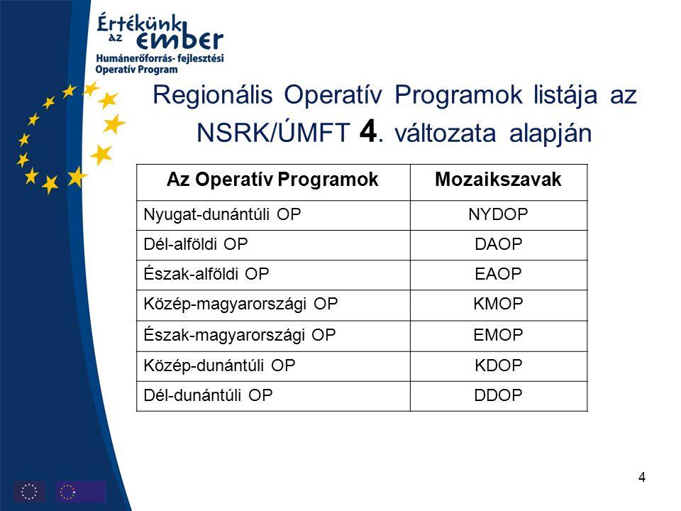 5 Tervezés menetrendje OP-k első olvasatban a kormány előtt voltak október 11.