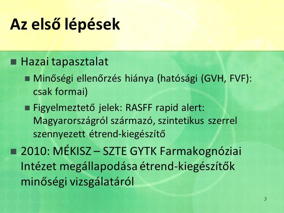 Az első lépések Hazai tapasztalat Minőségi ellenőrzés hiánya (hatósági (GVH, FVF): csak formai) Figyelmeztető jelek: RASFF rapid alert: Magyarországról származó, szintetikus szerrel szennyezett étrend-kiegészítő 2010: MÉKISZ – SZTE GYTK Farmakognóziai Intézet megállapodása étrend-kiegészítők minőségi vizsgálatáról 3