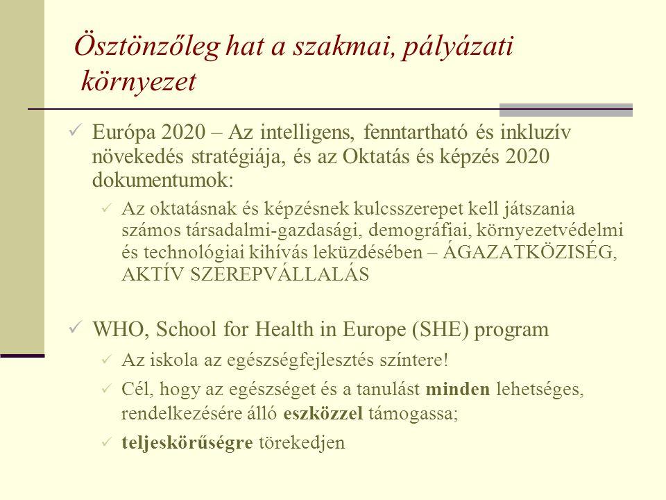 Ösztönzőleg hat a szakmai, pályázati környezet Európa 2020 – Az intelligens, fenntartható és inkluzív növekedés stratégiája, és az Oktatás és képzés 2020 dokumentumok: Az oktatásnak és képzésnek kulcsszerepet kell játszania számos társadalmi-gazdasági, demográfiai, környezetvédelmi és technológiai kihívás leküzdésében – ÁGAZATKÖZISÉG, AKTÍV SZEREPVÁLLALÁS WHO, School for Health in Europe (SHE) program Az iskola az egészségfejlesztés színtere.