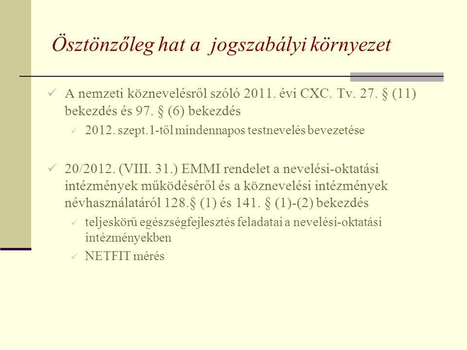 Ösztönzőleg hat a jogszabályi környezet A nemzeti köznevelésről szóló 2011. évi CXC. Tv. 27. § (11) bekezdés és 97. § (6) bekezdés 2012. szept.1-től m
