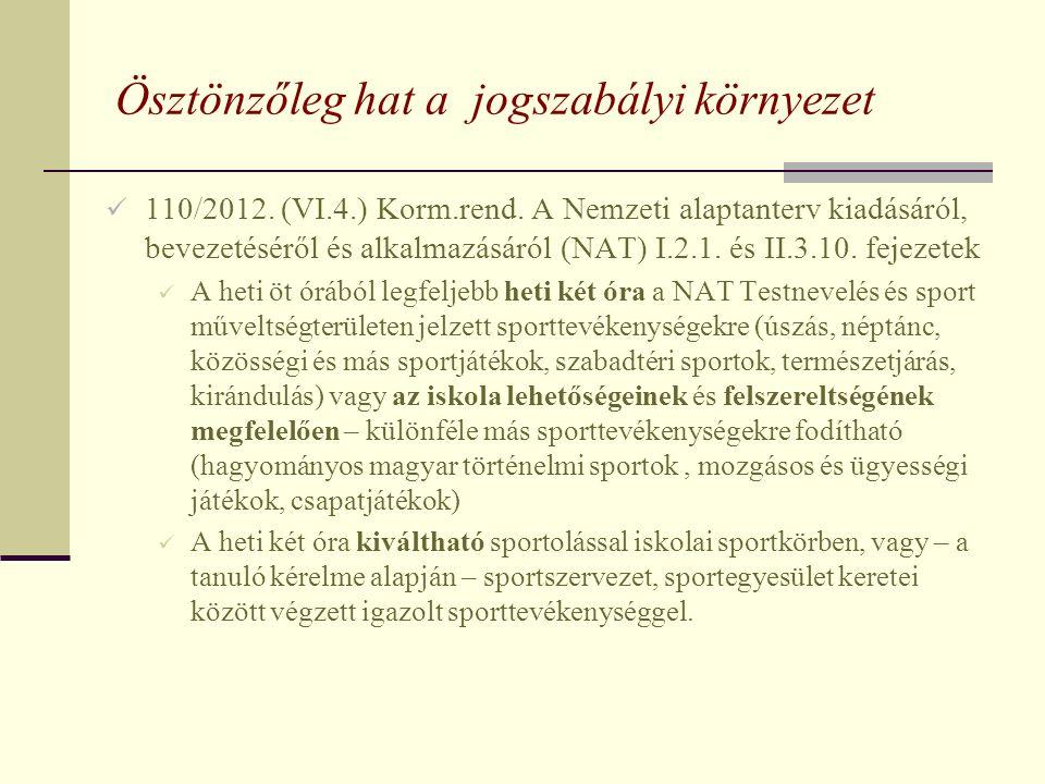 Ösztönzőleg hat a jogszabályi környezet 110/2012. (VI.4.) Korm.rend. A Nemzeti alaptanterv kiadásáról, bevezetéséről és alkalmazásáról (NAT) I.2.1. és