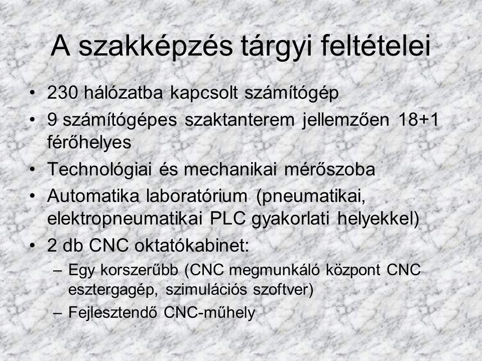 A szakképzés tárgyi feltételei 230 hálózatba kapcsolt számítógép 9 számítógépes szaktanterem jellemzően 18+1 férőhelyes Technológiai és mechanikai mérőszoba Automatika laboratórium (pneumatikai, elektropneumatikai PLC gyakorlati helyekkel) 2 db CNC oktatókabinet: –Egy korszerűbb (CNC megmunkáló központ CNC esztergagép, szimulációs szoftver) –Fejlesztendő CNC-műhely