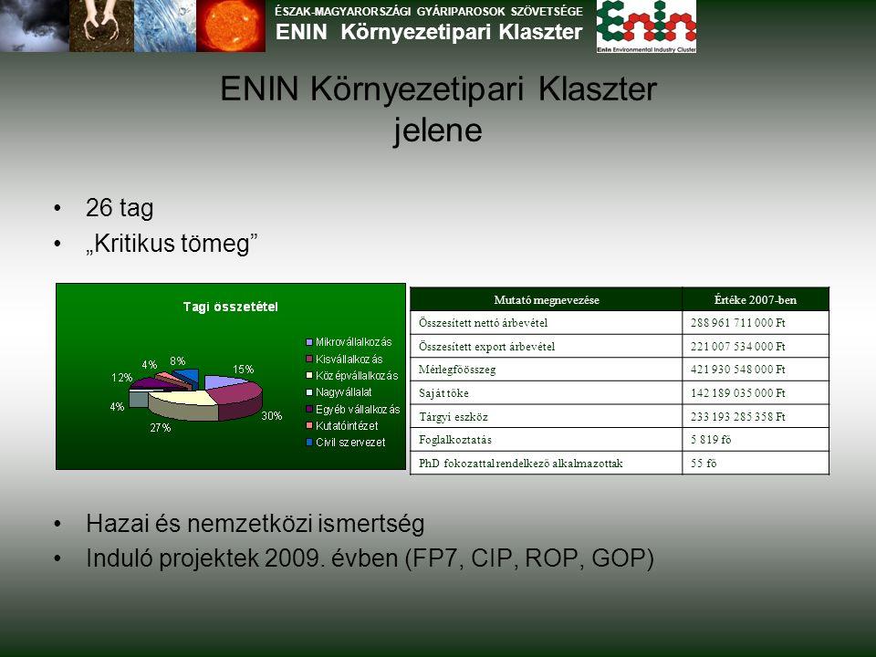 """ENIN Környezetipari Klaszter jelene 26 tag """"Kritikus tömeg"""" Hazai és nemzetközi ismertség Induló projektek 2009. évben (FP7, CIP, ROP, GOP) ÉSZAK-MAGY"""