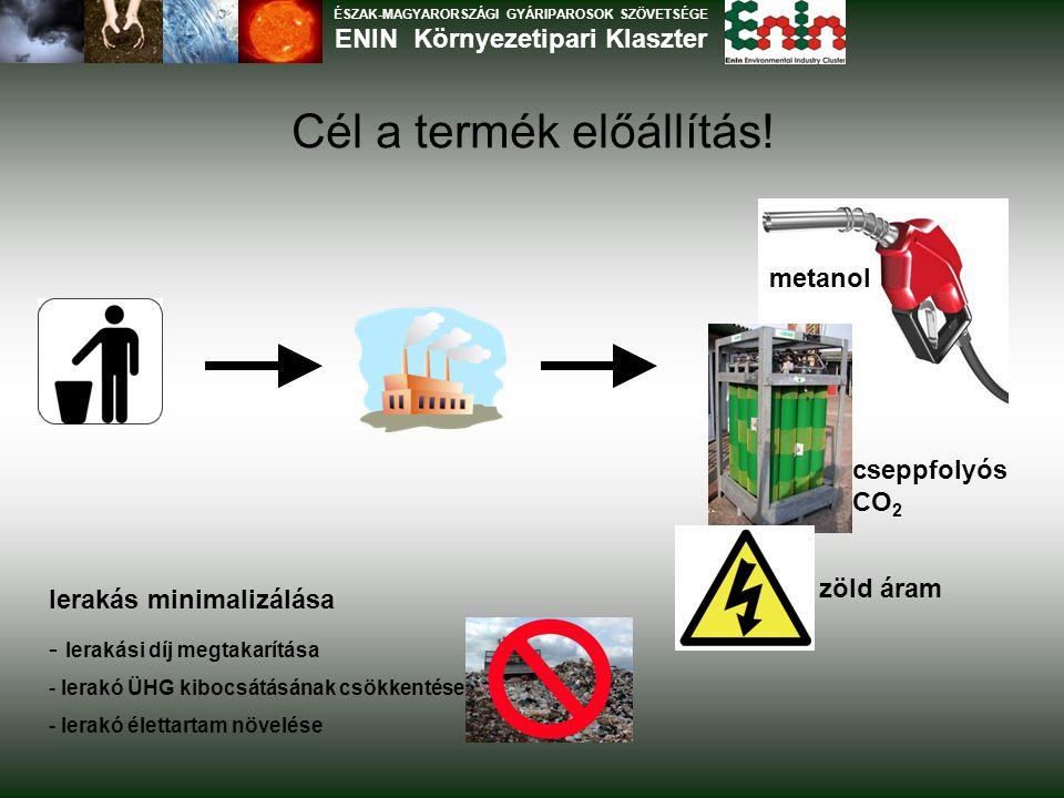 """ÉSZAK-MAGYARORSZÁGI GYÁRIPAROSOK SZÖVETSÉGE ENIN Környezetipari Klaszter """"2008 Év Találmánya díjat elnyert eljárásra épül Input: 2000 t/év vegyes szerves hulladék Output: 600.000 kg/év metil-alkohol 133.000 kg/év folyékony CO2 CO2 kibocsátás megtakarítás – kvóta értékesítés Közel 2000 t/év hulladék eltérítése a lerakástól, csekély hulladék mennyiség, amely üvegesedett anyag Várható nyereség nagyságrendje: 100 millió forint / év."""