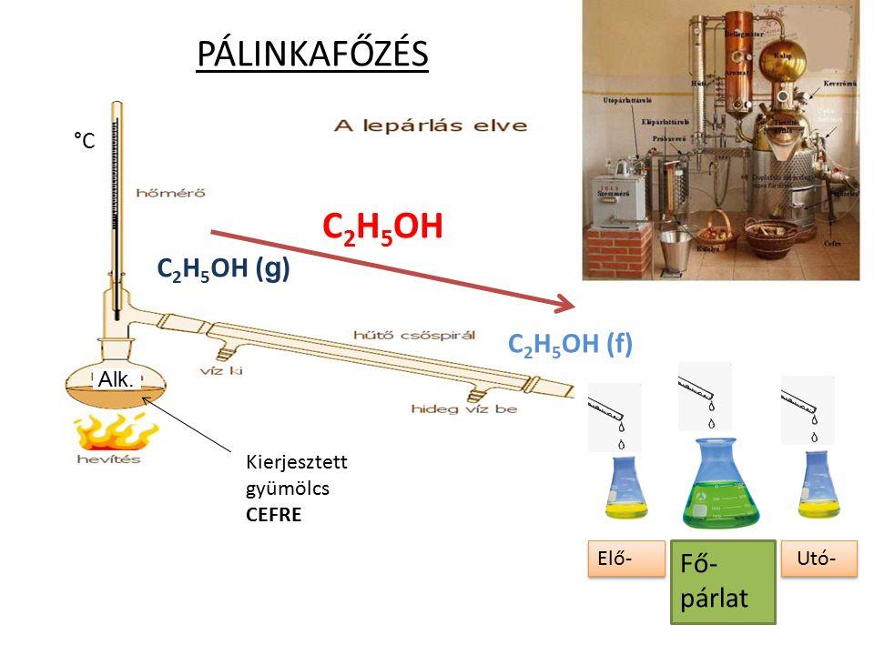 PÁLINKAFŐZÉS C 2 H 5 OH ( g ) C 2 H 5 OH C 2 H 5 OH (f) Kierjesztett gyümölcs CEFRE °C Elő-Utó- Fő- párlat Alk.