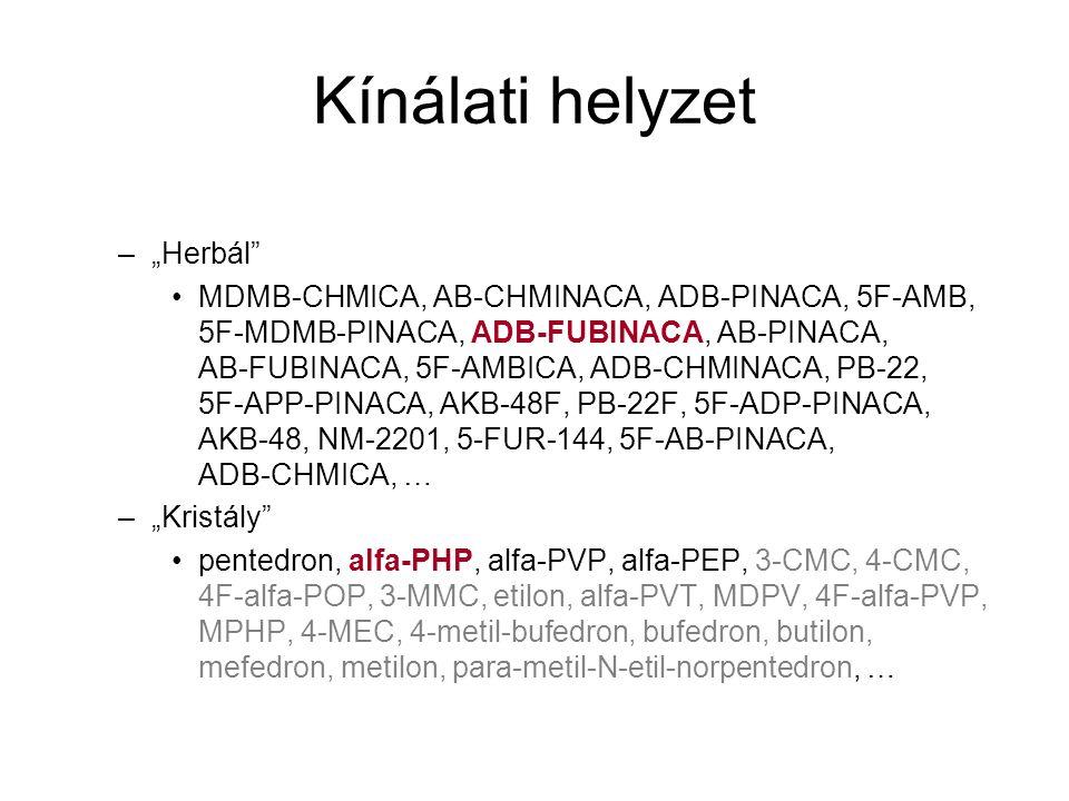 "Kínálati helyzet –""Herbál MDMB-CHMICA, AB-CHMINACA, ADB-PINACA, 5F-AMB, 5F-MDMB-PINACA, ADB-FUBINACA, AB-PINACA, AB-FUBINACA, 5F-AMBICA, ADB-CHMINACA, PB-22, 5F-APP-PINACA, AKB-48F, PB-22F, 5F-ADP-PINACA, AKB-48, NM-2201, 5-FUR-144, 5F-AB-PINACA, ADB-CHMICA, … –""Kristály pentedron, alfa-PHP, alfa-PVP, alfa-PEP, 3-CMC, 4-CMC, 4F-alfa-POP, 3-MMC, etilon, alfa-PVT, MDPV, 4F-alfa-PVP, MPHP, 4-MEC, 4-metil-bufedron, bufedron, butilon, mefedron, metilon, para-metil-N-etil-norpentedron, …"