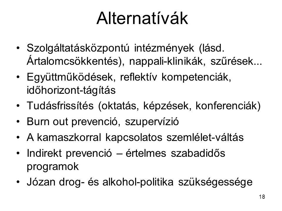 Alternatívák Szolgáltatásközpontú intézmények (lásd.