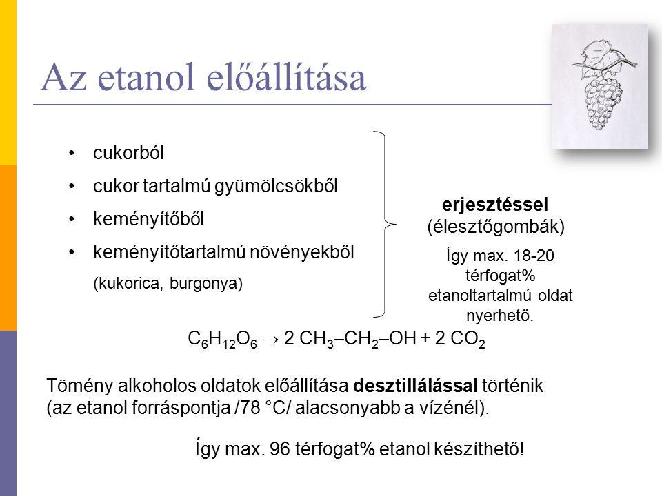 Az etanol előállítása C 6 H 12 O 6 → 2 CH 3 –CH 2 –OH + 2 CO 2 cukorból cukor tartalmú gyümölcsökből keményítőből keményítőtartalmú növényekből (kukorica, burgonya) Tömény alkoholos oldatok előállítása desztillálással történik (az etanol forráspontja /78 °C/ alacsonyabb a vízénél).