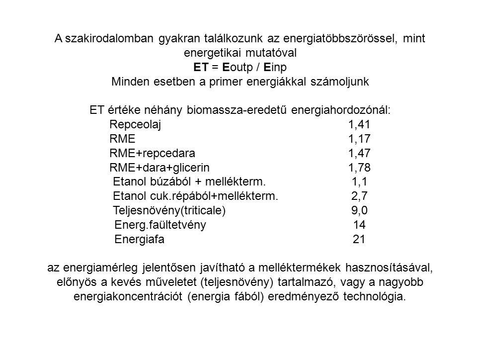 A szakirodalomban gyakran találkozunk az energiatöbbszörössel, mint energetikai mutatóval ET = Eoutp / Einp Minden esetben a primer energiákkal számol