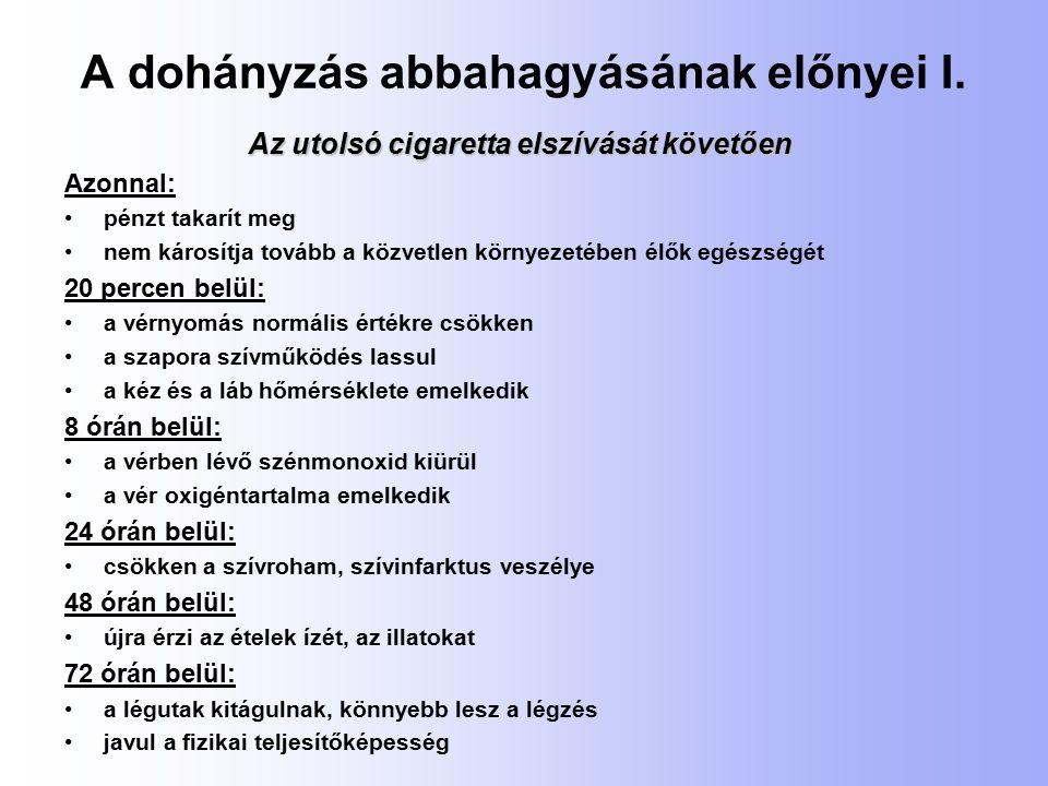 A dohányzás abbahagyásának előnyei I. Az utolsó cigaretta elszívását követően Azonnal: pénzt takarít meg nem károsítja tovább a közvetlen környezetébe