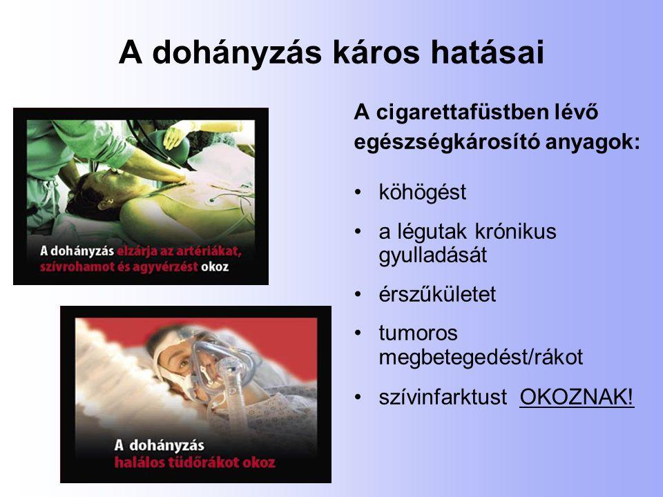 A dohányzás káros hatásai A cigarettafüstben lévő egészségkárosító anyagok: köhögést a légutak krónikus gyulladását érszűkületet tumoros megbetegedést