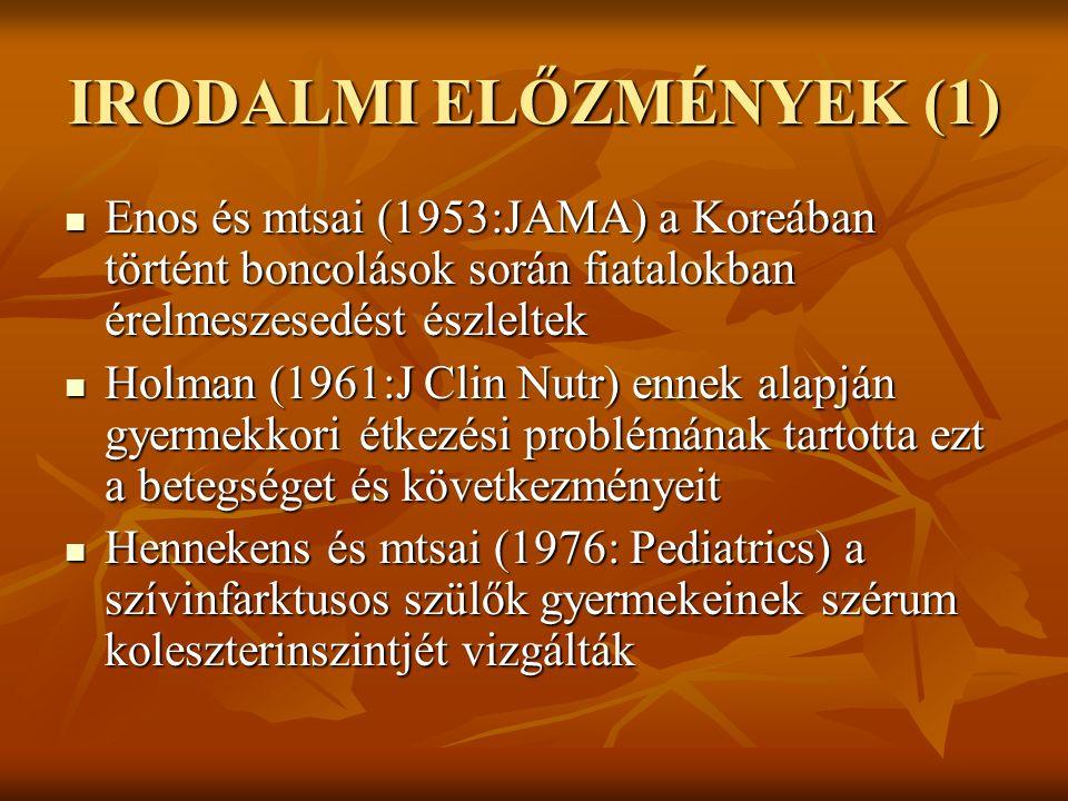 IRODALMI ELŐZMÉNYEK (1) Enos és mtsai (1953:JAMA) a Koreában történt boncolások során fiatalokban érelmeszesedést észleltek Enos és mtsai (1953:JAMA) a Koreában történt boncolások során fiatalokban érelmeszesedést észleltek Holman (1961:J Clin Nutr) ennek alapján gyermekkori étkezési problémának tartotta ezt a betegséget és következményeit Holman (1961:J Clin Nutr) ennek alapján gyermekkori étkezési problémának tartotta ezt a betegséget és következményeit Hennekens és mtsai (1976: Pediatrics) a szívinfarktusos szülők gyermekeinek szérum koleszterinszintjét vizgálták Hennekens és mtsai (1976: Pediatrics) a szívinfarktusos szülők gyermekeinek szérum koleszterinszintjét vizgálták