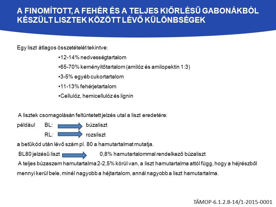 A FINOMÍTOTT, A FEHÉR ÉS A TELJES KIŐRLÉSŰ GABONÁKBÓL KÉSZÜLT LISZTEK KÖZÖTT LÉVŐ KÜLÖNBSÉGEK Egy liszt átlagos összetételét tekintve: 12-14% nedvességtartalom 65-70% keményítőtartalom (amilóz és amilopektin 1:3) 3-5% egyéb cukortartalom 11-13% fehérjetartalom Cellulóz, hemicellulóz és lignin A lisztek csomagolásán feltüntetett jelzés utal a liszt eredetére: például BL:búzaliszt RL: rozsliszt a betűkód után lévő szám pl.