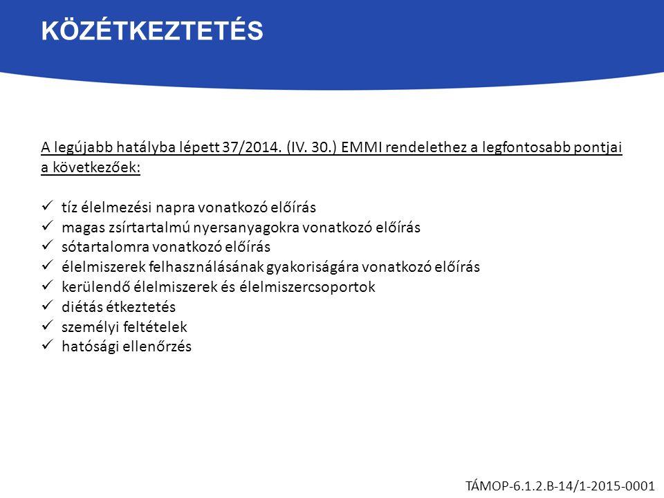 KÖZÉTKEZTETÉS A legújabb hatályba lépett 37/2014. (IV. 30.) EMMI rendelethez a legfontosabb pontjai a következőek: tíz élelmezési napra vonatkozó előí