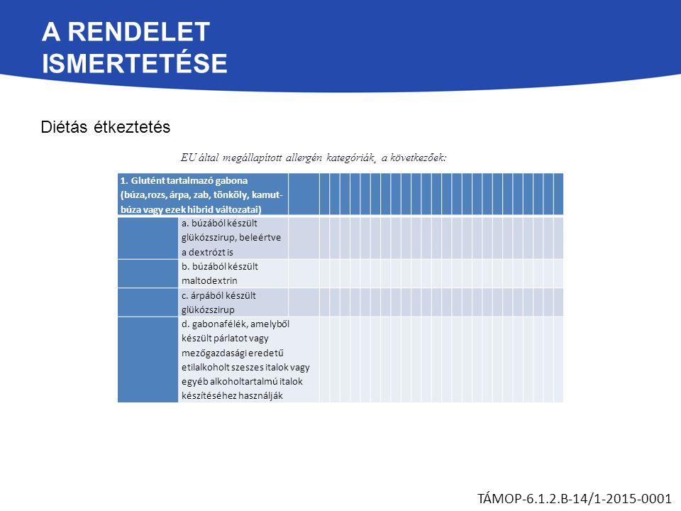 A RENDELET ISMERTETÉSE Diétás étkeztetés TÁMOP-6.1.2.B-14/1-2015-0001 1.