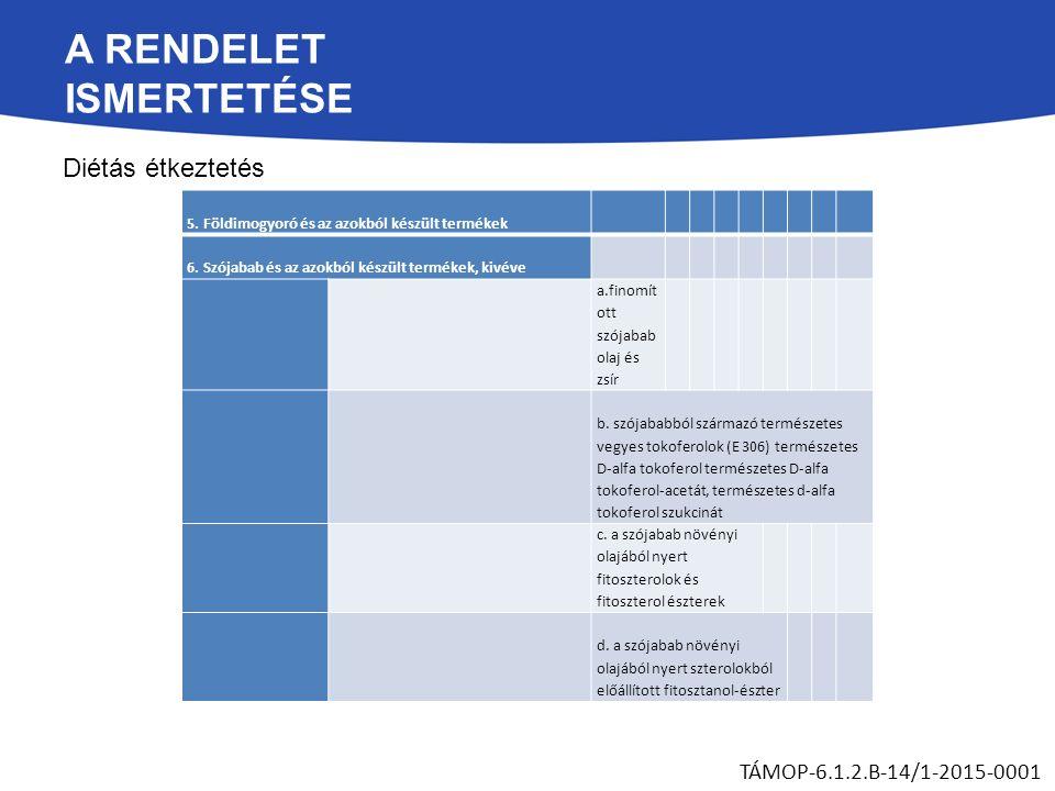 A RENDELET ISMERTETÉSE Diétás étkeztetés TÁMOP-6.1.2.B-14/1-2015-0001 5. Földimogyoró és az azokból készült termékek 6. Szójabab és az azokból készült