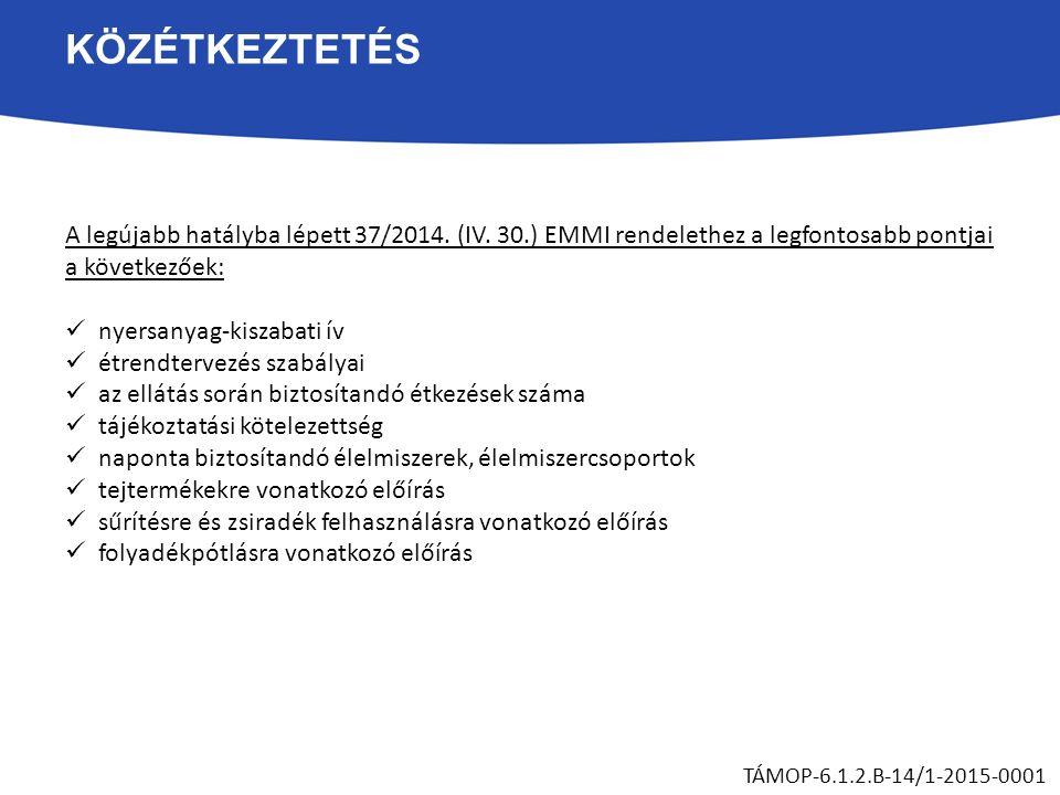 KÖZÉTKEZTETÉS A legújabb hatályba lépett 37/2014. (IV. 30.) EMMI rendelethez a legfontosabb pontjai a következőek: nyersanyag-kiszabati ív étrendterve