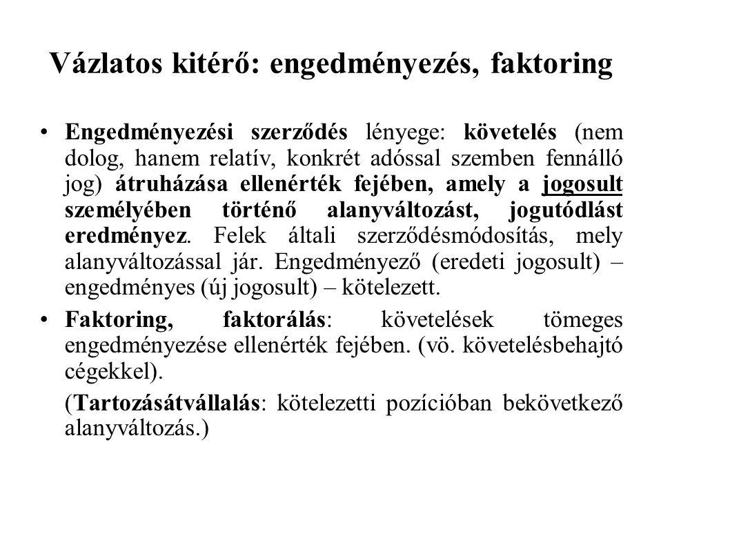 Vázlatos kitérő: engedményezés, faktoring Engedményezési szerződés lényege: követelés (nem dolog, hanem relatív, konkrét adóssal szemben fennálló jog)
