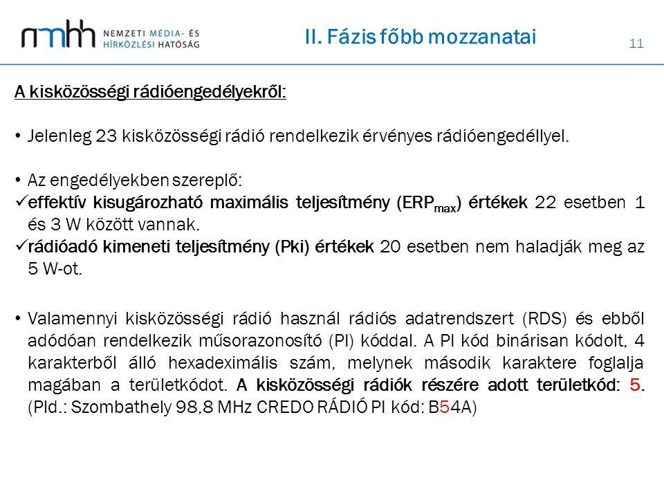 11 A kisközösségi rádióengedélyekről: Jelenleg 23 kisközösségi rádió rendelkezik érvényes rádióengedéllyel.