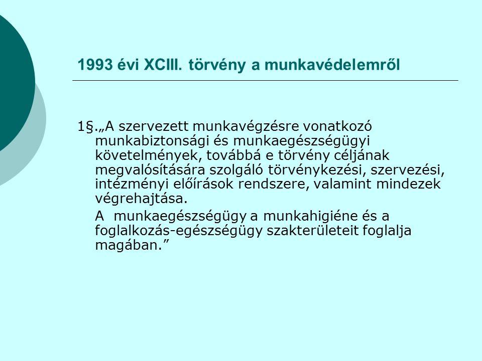 1993 évi XCIII.