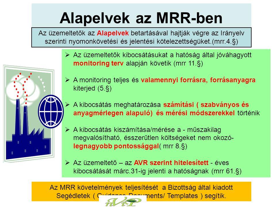 Alapelvek az MRR-ben  Az üzemeltetők kibocsátásukat a hatóság által jóváhagyott monitoring terv alapján követik (mrr 11.§)  A monitoring teljes és valamennyi forrásra, forrásanyagra kiterjed (5.§)  A kibocsátás meghatározása számítási ( szabványos és anyagmérlegen alapuló) és mérési módszerekkel történik  A kibocsátás kiszámítása/mérése a - műszakilag megvalósítható, ésszerűtlen költségeket nem okozó- legnagyobb pontossággal( mrr 8.§)  Az üzemeltető – az AVR szerint hitelesített - éves kibocsátását márc.31-ig jelenti a hatóságnak (mrr 61.§) Az MRR követelmények teljesítését a Bizottság által kiadott Segédletek ( Guidance Documents/ Templates ) segítik.
