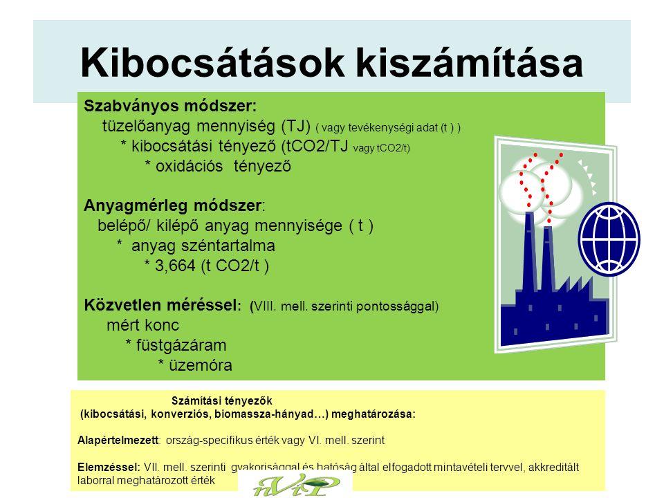 Kibocsátások kiszámítása Szabványos módszer: tüzelőanyag mennyiség (TJ) ( vagy tevékenységi adat (t ) ) * kibocsátási tényező (tCO2/TJ vagy tCO2/t) * oxidációs tényező Anyagmérleg módszer: belépő/ kilépő anyag mennyisége ( t ) * anyag széntartalma * 3,664 (t CO2/t ) Közvetlen méréssel : (VIII.