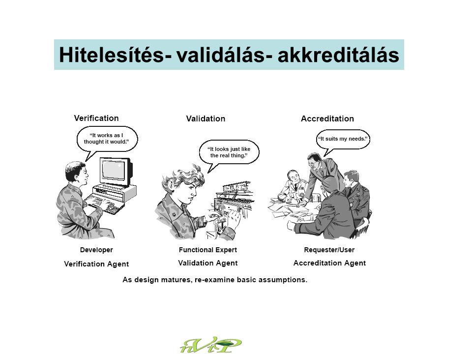 Hitelesítés- validálás- akkreditálás
