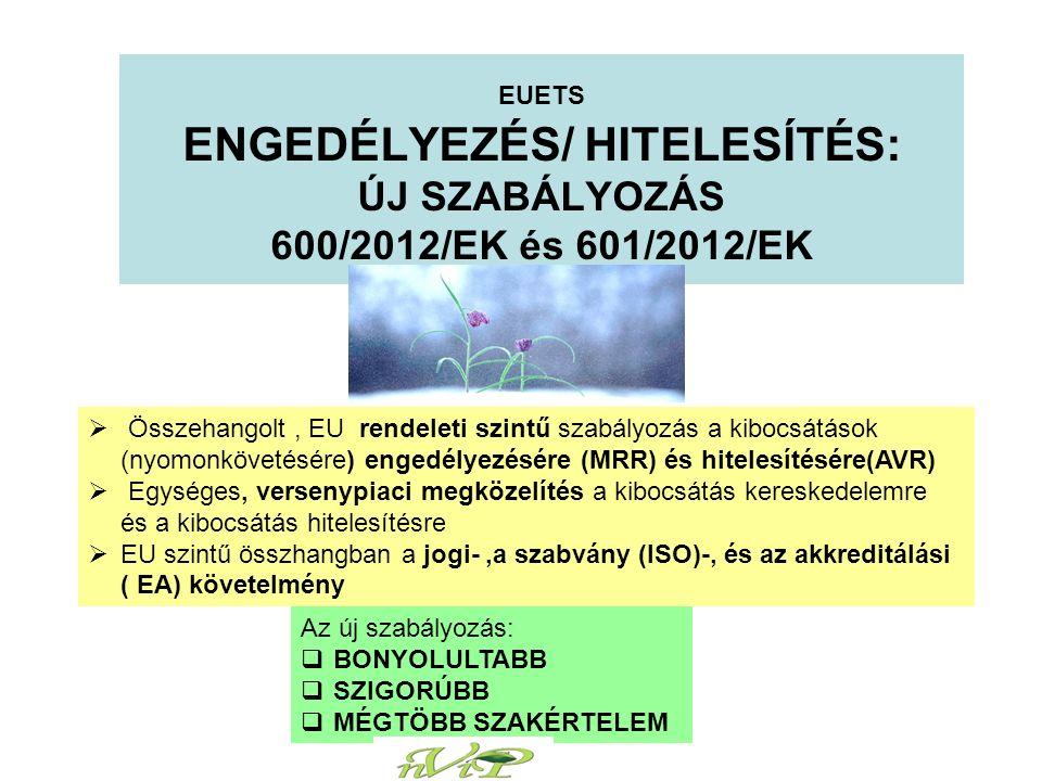 EUETS ENGEDÉLYEZÉS/ HITELESÍTÉS: ÚJ SZABÁLYOZÁS 600/2012/EK és 601/2012/EK  Összehangolt, EU rendeleti szintű szabályozás a kibocsátások (nyomonkövetésére) engedélyezésére (MRR) és hitelesítésére(AVR)  Egységes, versenypiaci megközelítés a kibocsátás kereskedelemre és a kibocsátás hitelesítésre  EU szintű összhangban a jogi-,a szabvány (ISO)-, és az akkreditálási ( EA) követelmény Az új szabályozás:  BONYOLULTABB  SZIGORÚBB  MÉGTÖBB SZAKÉRTELEM