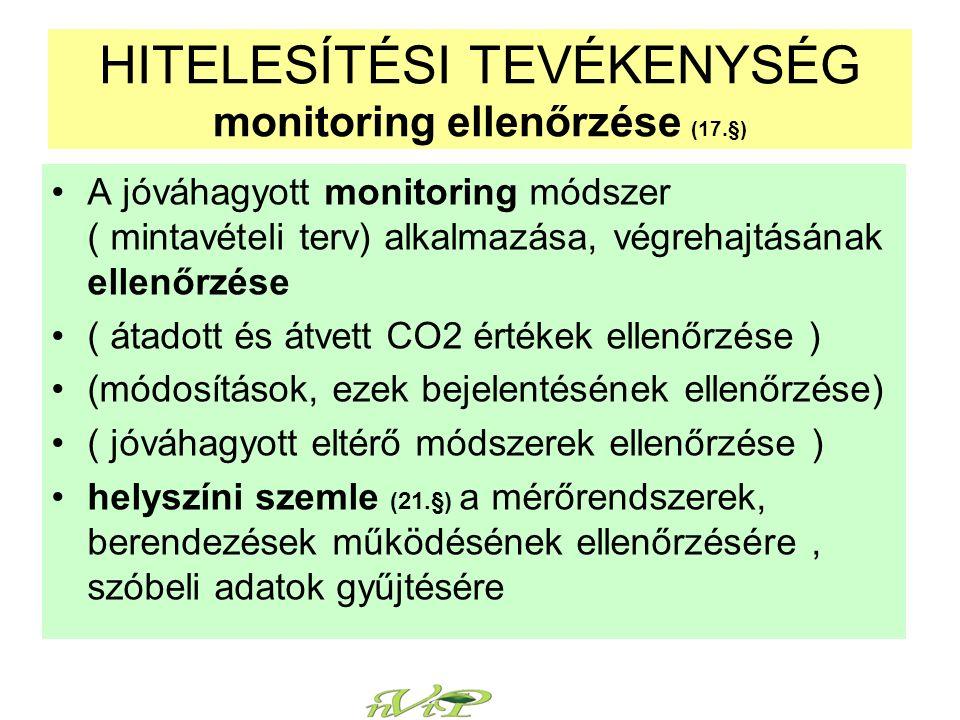 A jóváhagyott monitoring módszer ( mintavételi terv) alkalmazása, végrehajtásának ellenőrzése ( átadott és átvett CO2 értékek ellenőrzése ) (módosítások, ezek bejelentésének ellenőrzése) ( jóváhagyott eltérő módszerek ellenőrzése ) helyszíni szemle (21.§) a mérőrendszerek, berendezések működésének ellenőrzésére, szóbeli adatok gyűjtésére HITELESÍTÉSI TEVÉKENYSÉG monitoring ellenőrzése (17.§)
