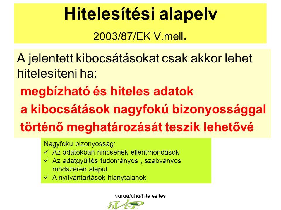varga/uhg/hitelesites Hitelesítési alapelv 2003/87/EK V.mell.