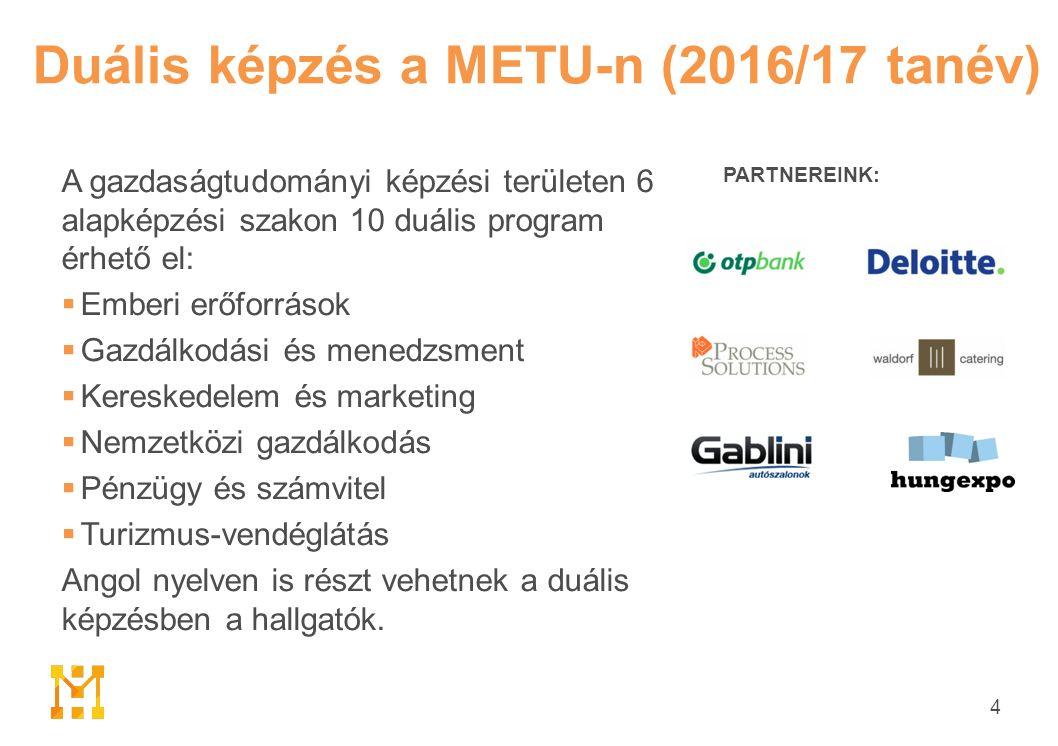 Duális képzés a METU-n (2016/17 tanév) A gazdaságtudományi képzési területen 6 alapképzési szakon 10 duális program érhető el:  Emberi erőforrások  Gazdálkodási és menedzsment  Kereskedelem és marketing  Nemzetközi gazdálkodás  Pénzügy és számvitel  Turizmus-vendéglátás Angol nyelven is részt vehetnek a duális képzésben a hallgatók.