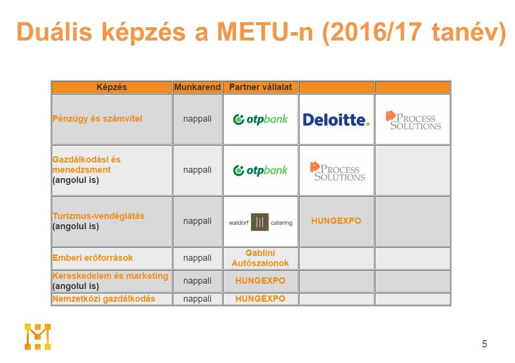 5 Duális képzés a METU-n (2016/17 tanév)