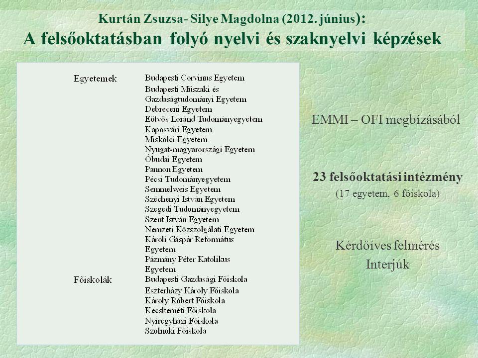 Kurtán Zsuzsa- Silye Magdolna (2012. június ): A felsőoktatásban folyó nyelvi és szaknyelvi képzések EMMI – OFI megbízásából 23 felsőoktatási intézmén