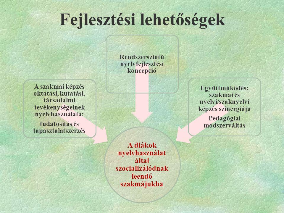 Fejlesztési lehetőségek A diákok nyelvhasználat által szocializálódnak leendő szakmájukba A szakmai képzés oktatási, kutatási, társadalmi tevékenységeinek nyelvhasználata: tudatosítás és tapasztalatszerzés Rendszerszintű nyelvfejlesztési koncepció Együttműködés: szakmai és nyelvi/szaknyelvi képzés szinergiája Pedagógiai módszerváltás