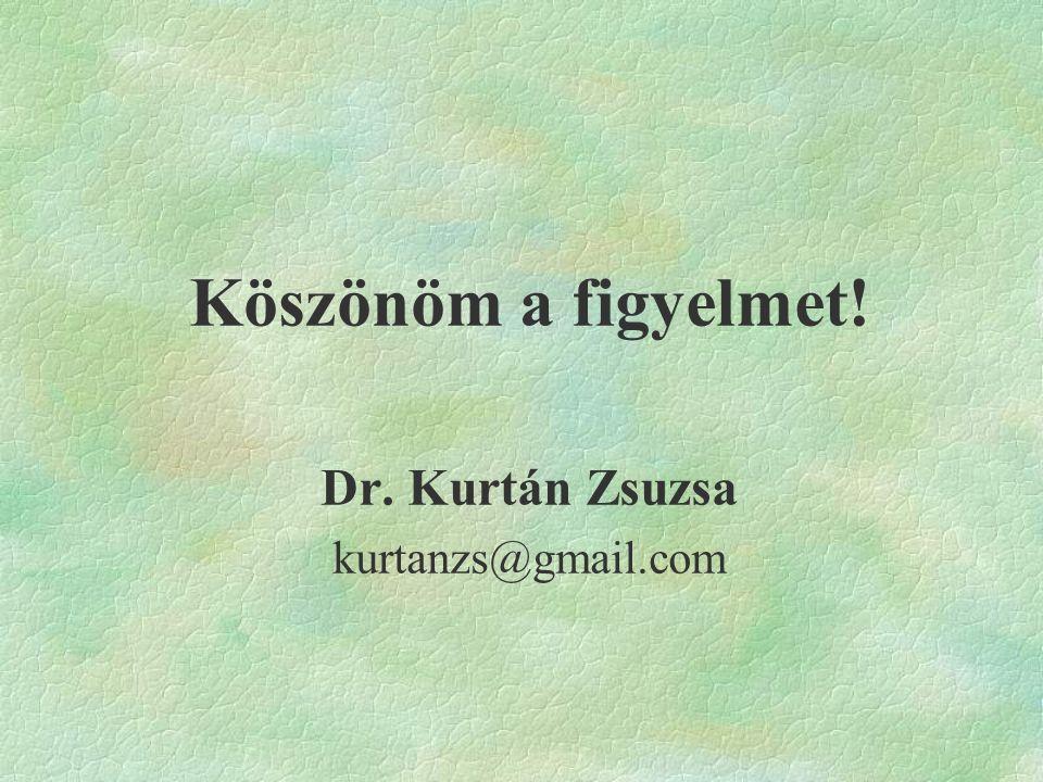 Köszönöm a figyelmet! Dr. Kurtán Zsuzsa kurtanzs@gmail.com