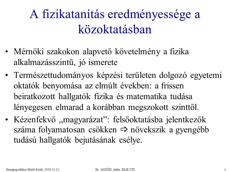 Energiapolitikai Hétfő Esték, 2009.10.12.Dr.ASZÓDI Attila, BME NTI35 Gépészmérnöki Kar, BSc, 1.