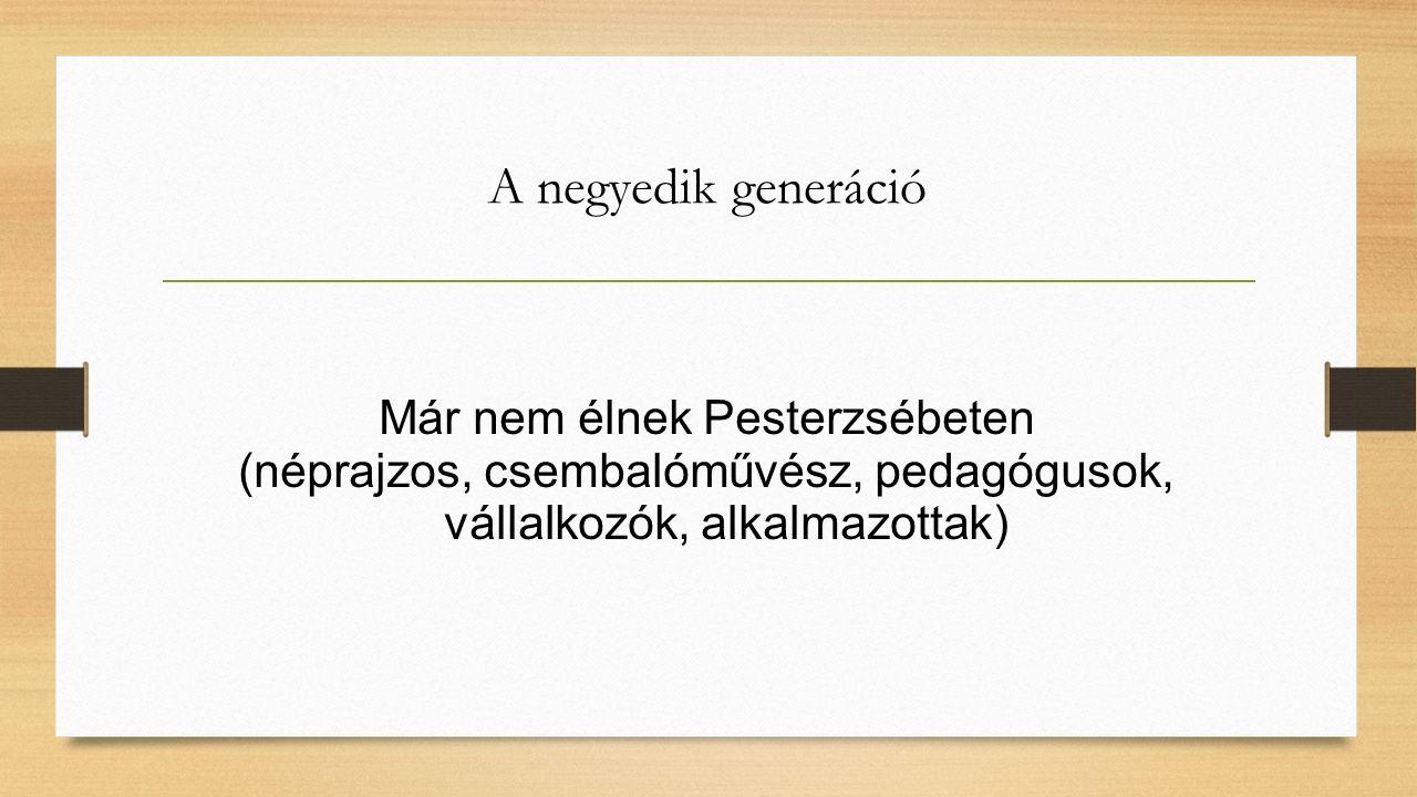A negyedik generáció Már nem élnek Pesterzsébeten (néprajzos, csembalóművész, pedagógusok, vállalkozók, alkalmazottak)