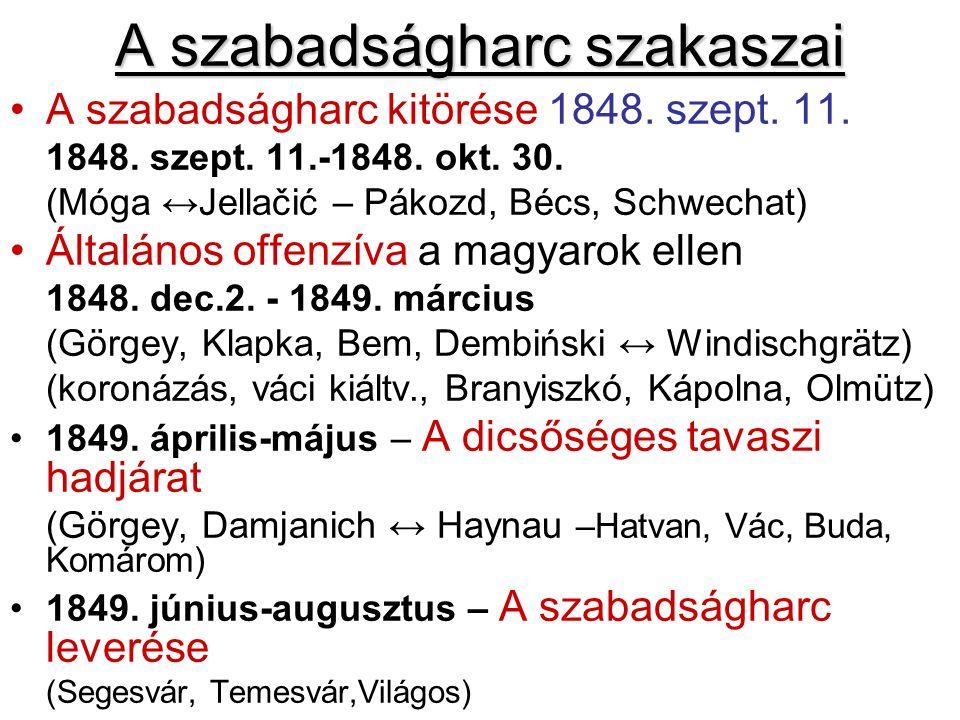 A szabadságharc szakaszai A szabadságharc kitörése 1848. szept. 11. 1848. szept. 11.-1848. okt. 30. (Móga ↔Jellačić – Pákozd, Bécs, Schwechat) Általán